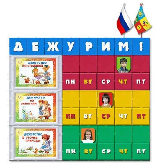 Картинки для детского сада оформление уголка дежурства в детском саду
